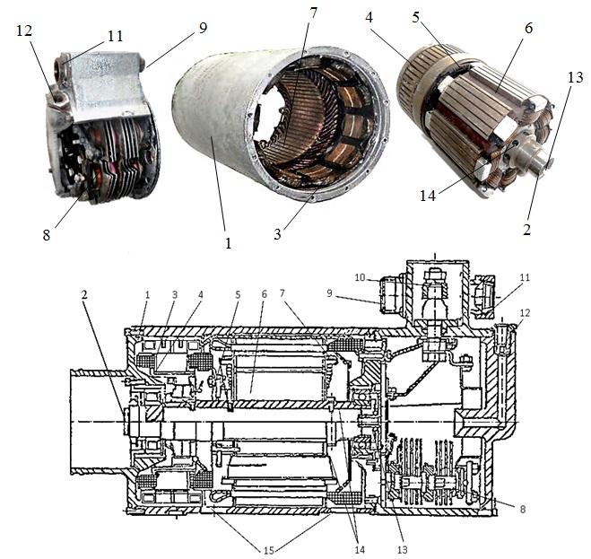 1 – корпус генератора; 2 – вал