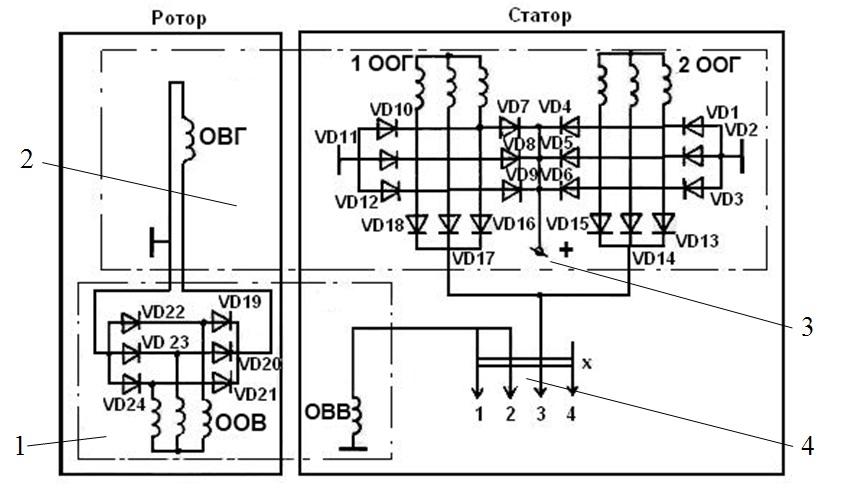 2 – основной генератор;