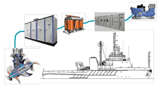 Рисунок 1 – Схема судна с