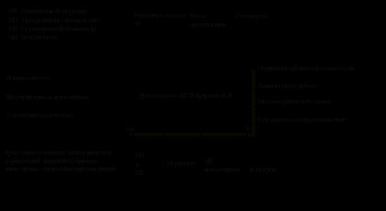 Деятельность организации контекстная диаграмма настройка яндекс директа цена за клик торрент