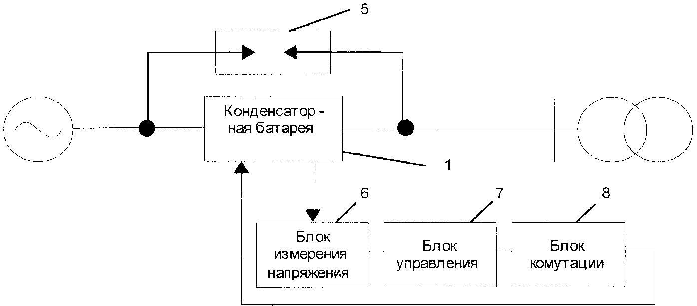 Рисунок 4 – Устройство КРМ