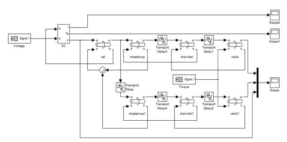 Имитационная модель рабочей клети чистовой группы прокатного стана