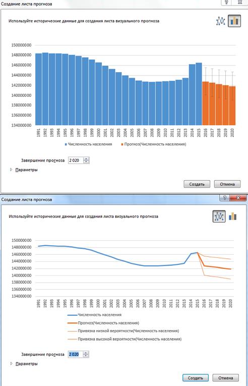 Рисунок 2 – Построение прогноза численности населения России средствами MS Excel 2016